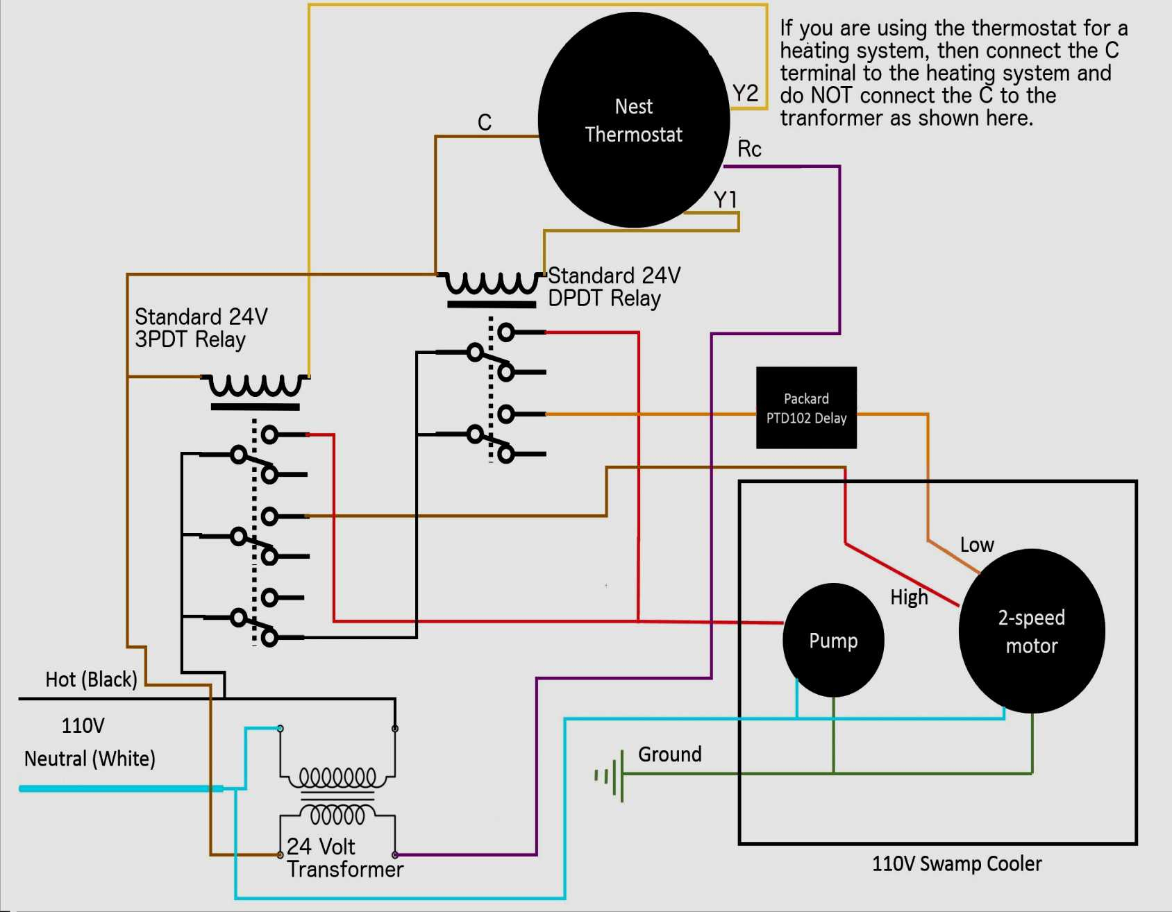 2 Stage Thermostat Wiring Diagram | Manual E-Books - Nest Thermostat Wiring Diagram Heat And Cool Diagram