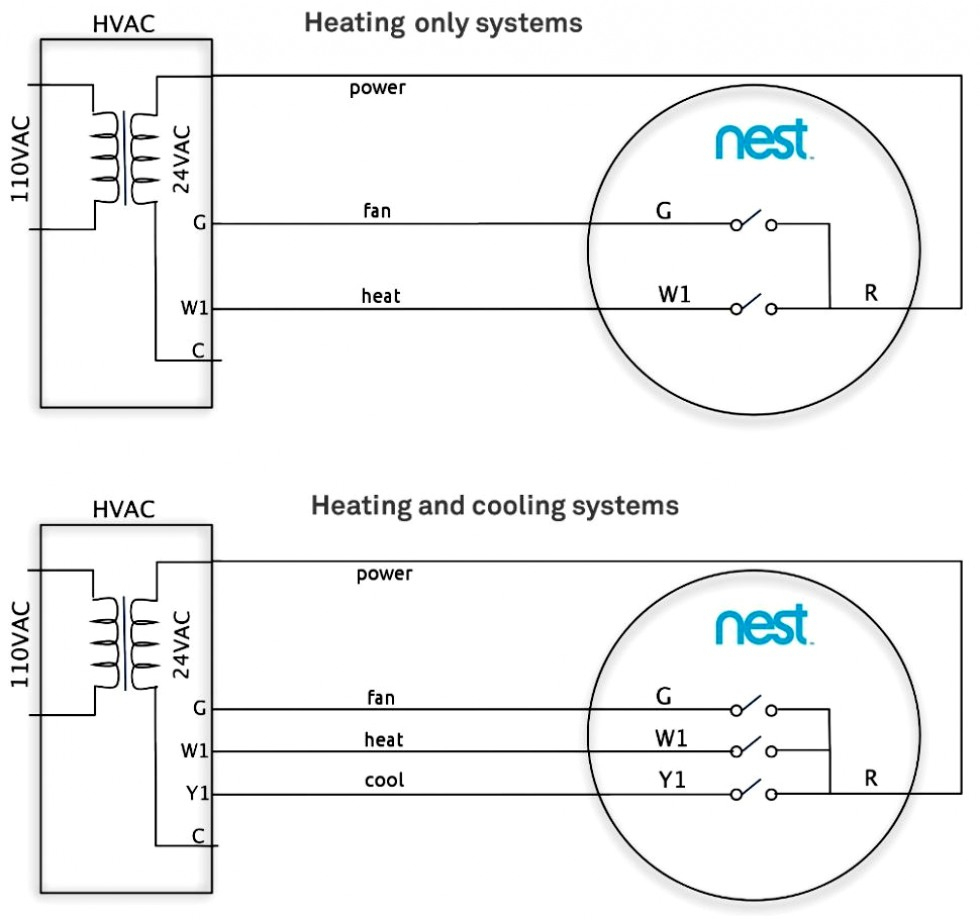 24Vac Thermostat Wiring | Wiring Library - Honeywell Rth221B1000 Wiring Diagram To Nest