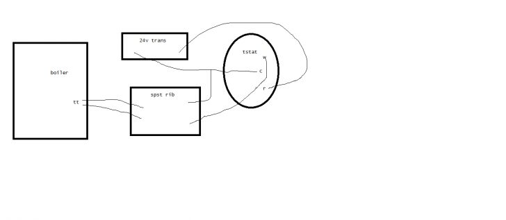 Nest Wiring Diagram Boiler