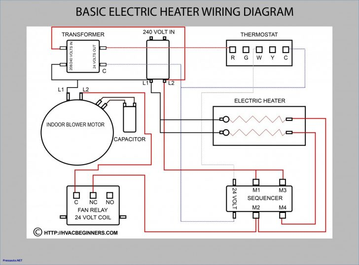 Standard Nest E Wiring Diagram