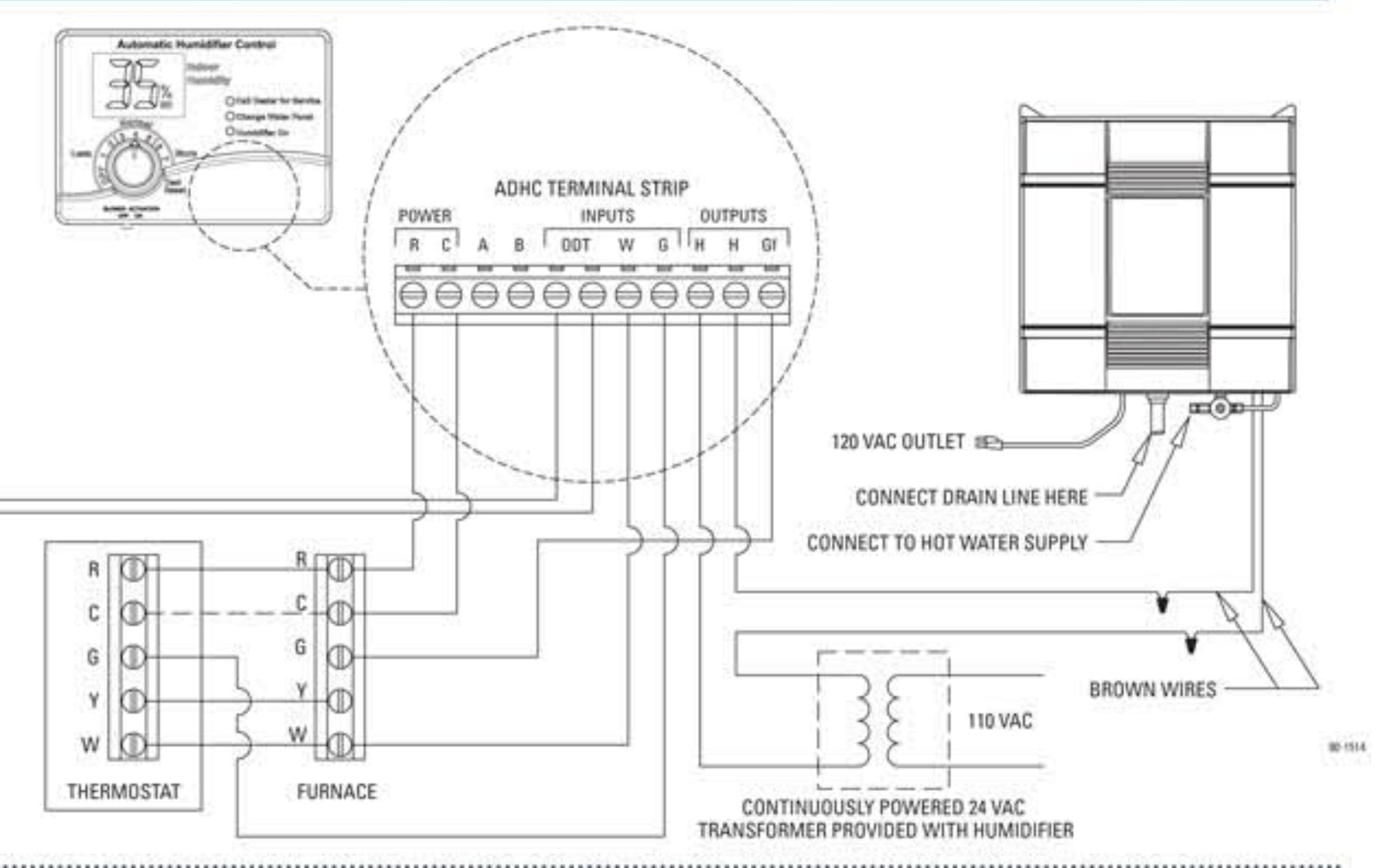 Aprilaire 700 Humidifier Wiring To Furnace | Wiring Diagram - Aprilaire 700 Wiring Diagram Nest