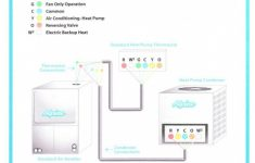 Basic Heat Pump Wiring Diagram | Wiring Library – Nest Wiring Diagram Single Stage Heating Cooling