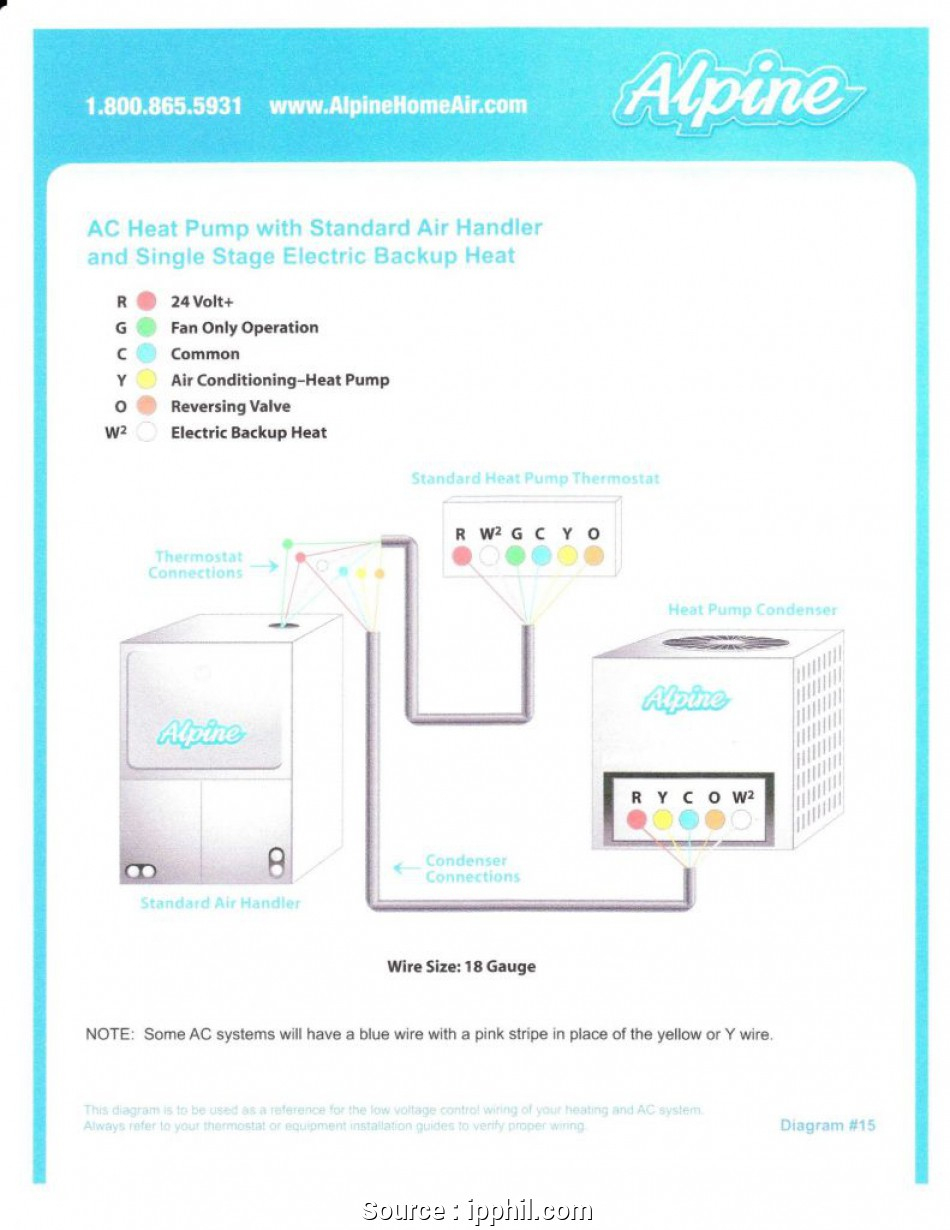 Basic Heat Pump Wiring Diagram | Wiring Library - Nest Wiring Diagram Single Stage Heating Cooling