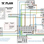 Basic Thermostat Wiring Diagram | Wiring Library   Wiring Diagram Dual Fuel Nest