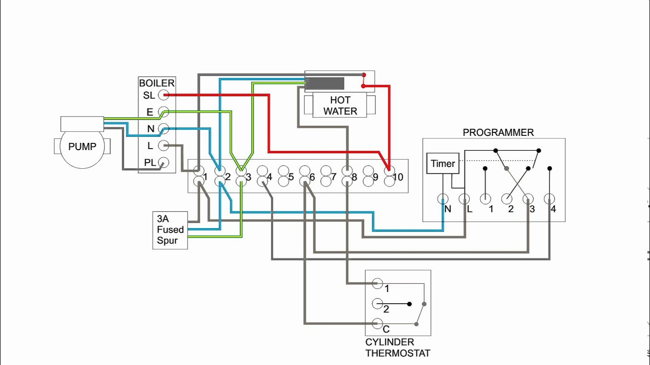 Excellent Boiler Wiring Diagram Wiring Diagram Explained Htp Boiler Wiring Cloud Staixuggs Outletorg