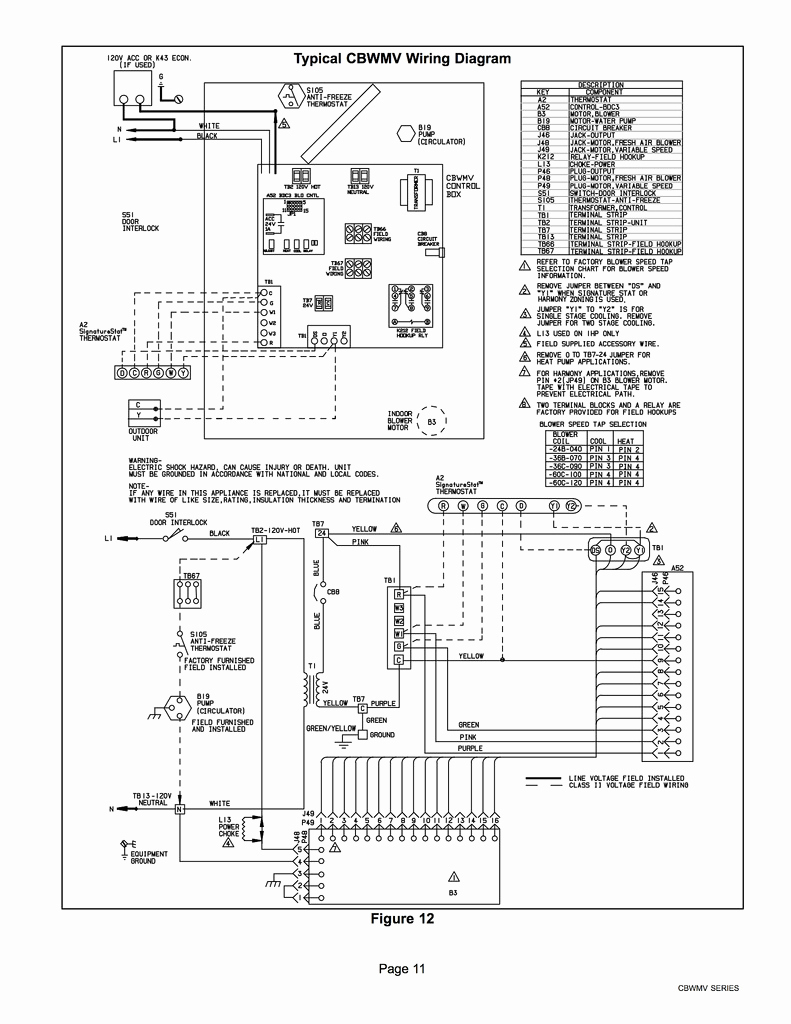 Branchement Thermostat Nest Beau 58 Unique Thermostat Nest Wiring - Y Plan Wiring Diagram For Nest