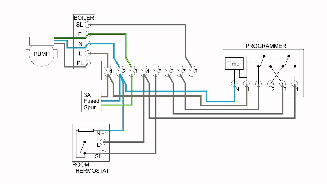 Central Heating Electrical Wiring - Part 3 - Y Plan - Youtube - Htp Boiler Systems And Nest Wiring Diagram