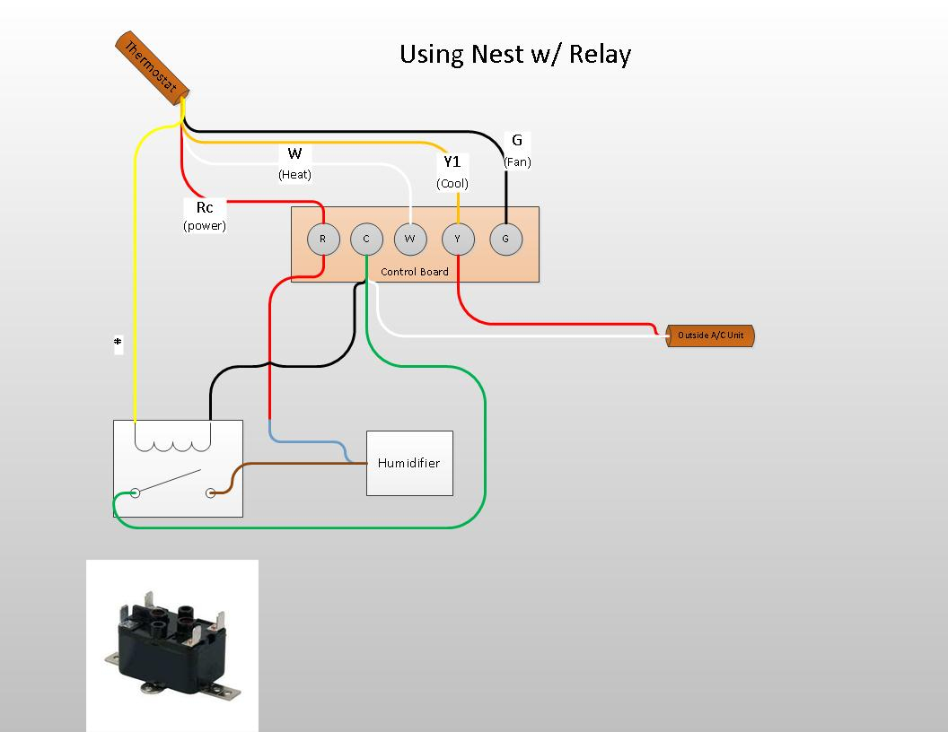 Colorful Aire Wiring Diagram Pattern Ideas Lyric Humidifier - Goodman Nest Thermostat Wiring Diagram