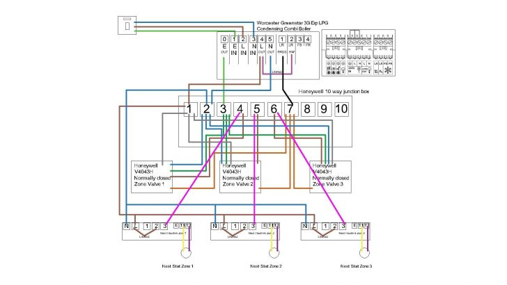 Nest Wiring Diagram For Worcester