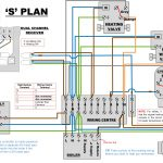 D Nest Thermostat Aprilaire Thermostat Wiring Diagram Nest Proposed   Y Plan Wiring Diagram For Nest