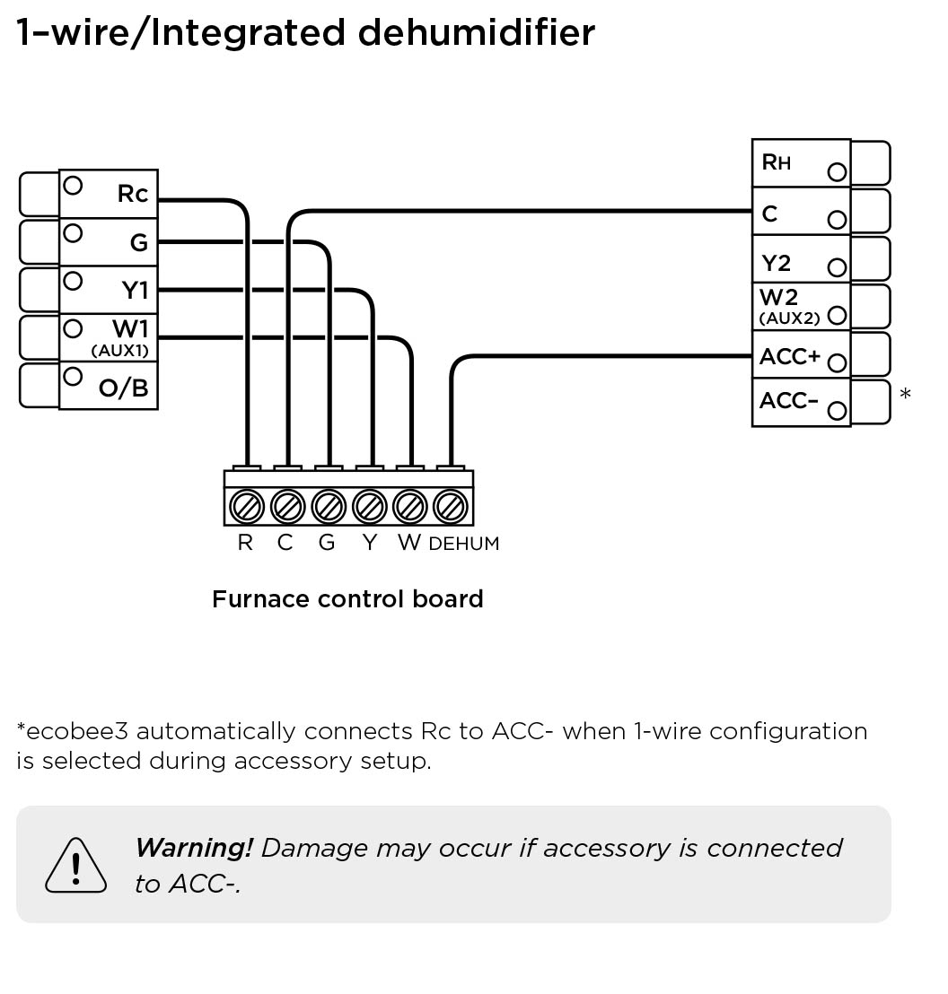 Dehumidifier Wiring Diagram