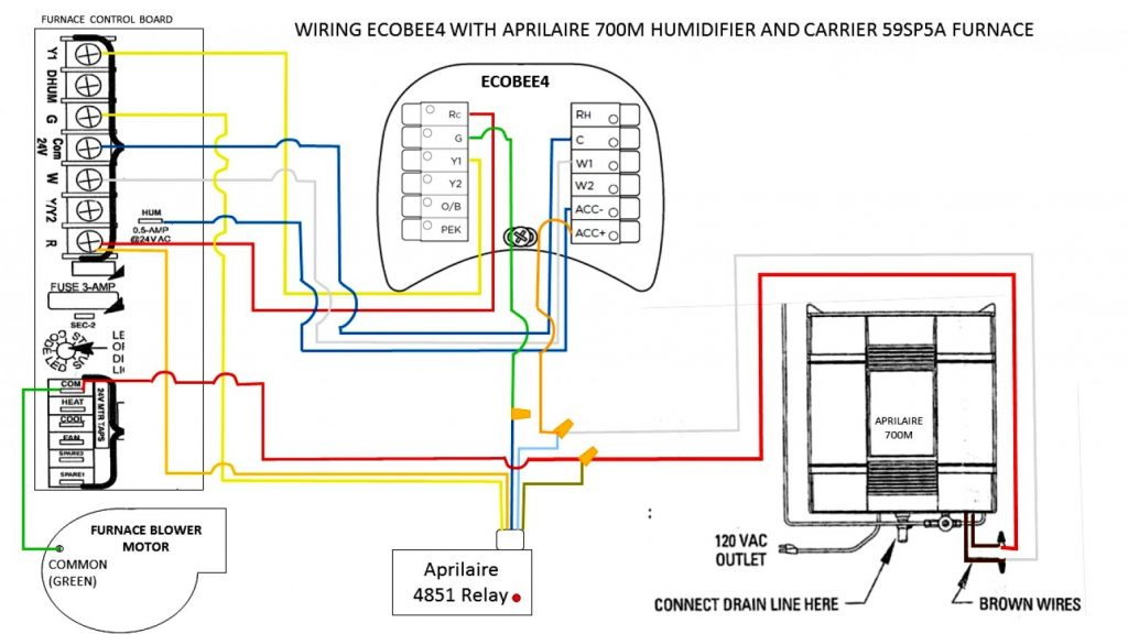 Diagram  Connect Bypass Humidifier To Ecobee 3 Thermostat Wiring Diagram Full Version Hd