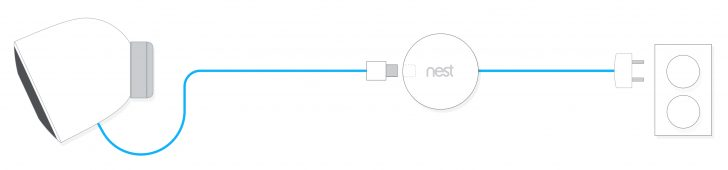 Nest Wiring Diagram Single Wire