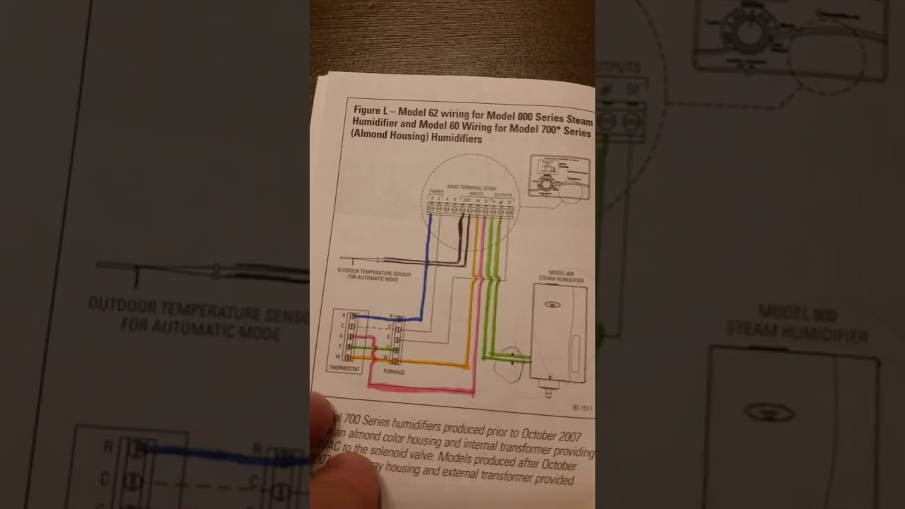 Google Nest Thermostat 3Rd Gen + Aprilaire 800 Whole House - Wiring Diagram For Nest 3Rd Gen Variable Furnace
