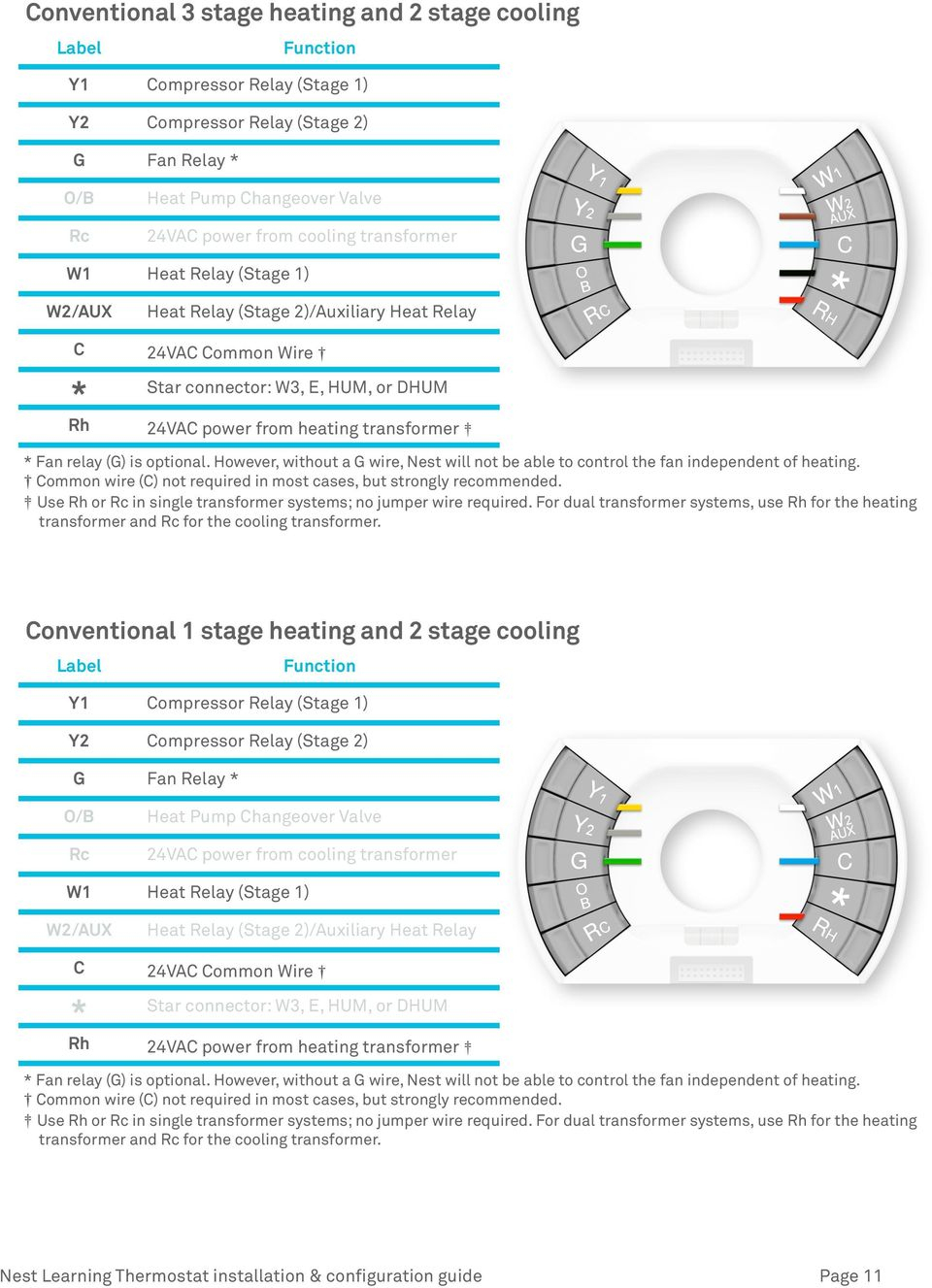 Heat And Cooling Thermostat Wiring Diagrams For Two 3 Nest | Wiring - Nest 3Rd Wiring Diagram