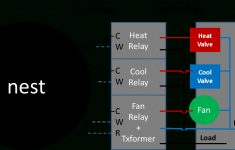 Heat And Cooling Thermostat Wiring Diagrams For Two 3 Nest   Wiring - Nest Thermostat Wiring Diagram For Cooling