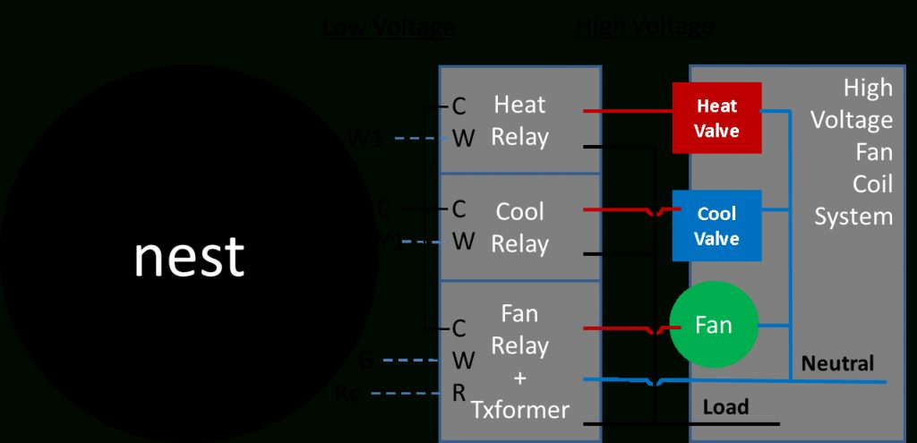 Heat And Cooling Thermostat Wiring Diagrams For Two 3 Nest