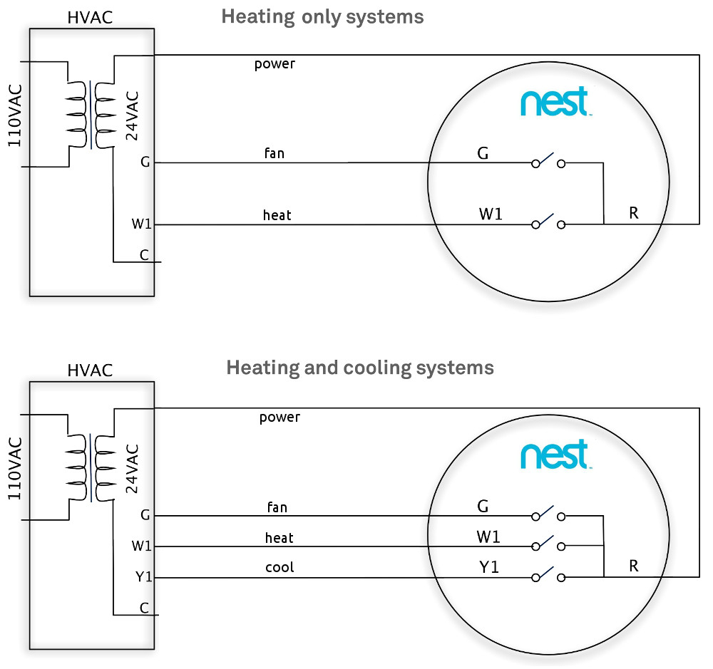Heat And Cooling Thermostat Wiring Diagrams For Two 3 Nest | Wiring - Nest Wiring Diagram Ac