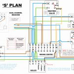 Heat Pump Thermostat Wiring Diagram Also Nest Thermostat Heat Pump   Nest 3 Wiring Diagram Heat Pump