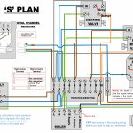 Heating Furnace Wiring | Wiring Library   Bryant Evolution Thermostat Wiring Diagram Convert To Nest