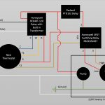 Honeywell Lyric Wiring Diagram Lovely Controlling Humidifier Swamp   Round Nest Thermostat Honeywell Wiring Diagram