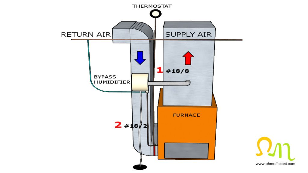 Diagram Nest Bypass Humidifier Wiring Setup