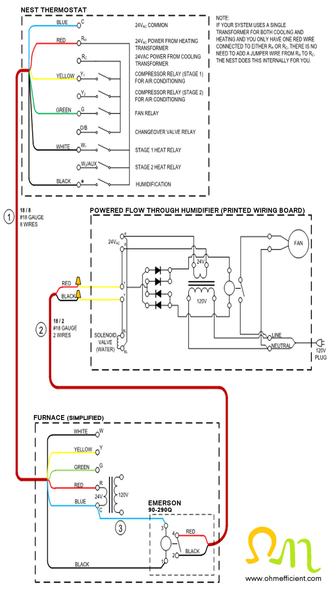 How To Connect & Setup A Nest Thermostat To Function As A Humidistat - Nest Thermostat Wiring Diagram For Hot Air Heat