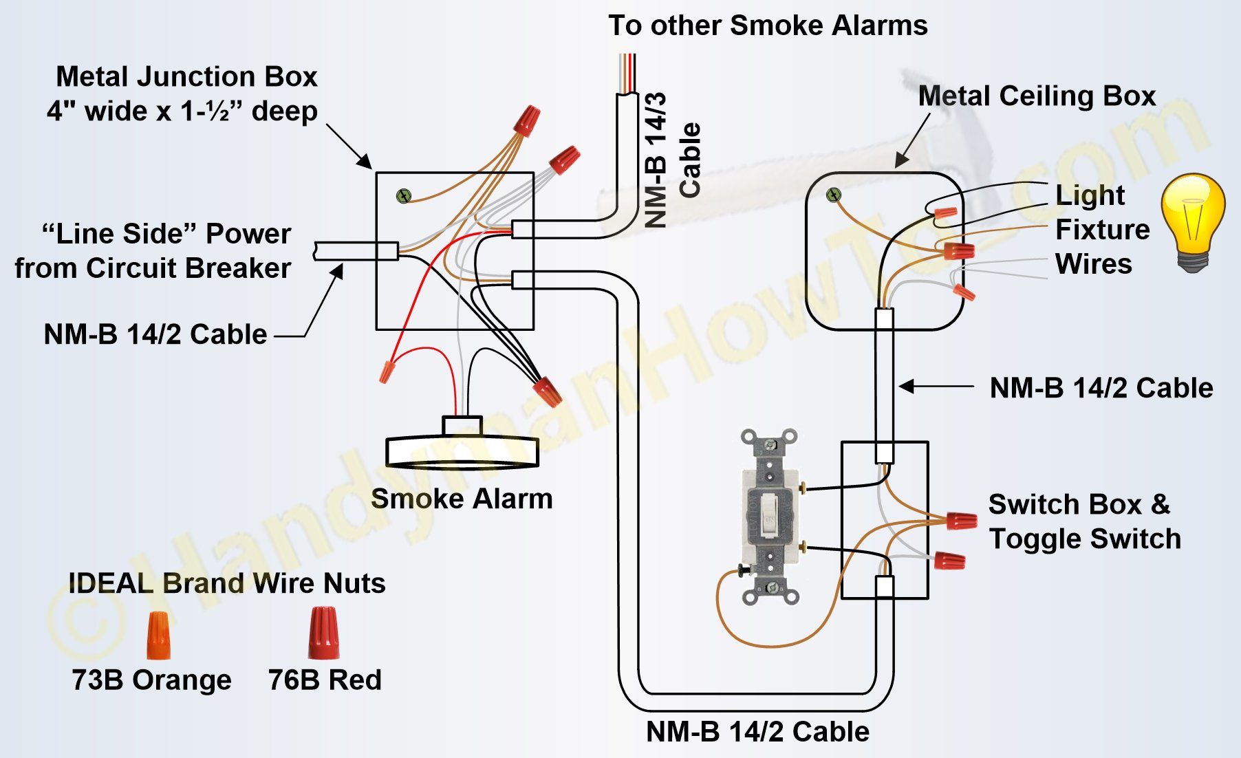 How To Install A Hardwired Smoke Alarm - Ac Power And Alarm Wiring - Nest Smoke Alarm Wiring Diagram