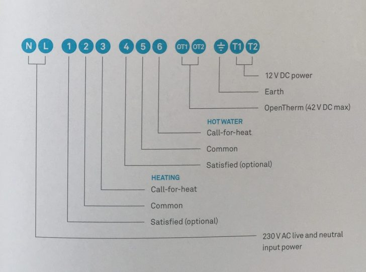 4 Wire Nest Wiring Diagram