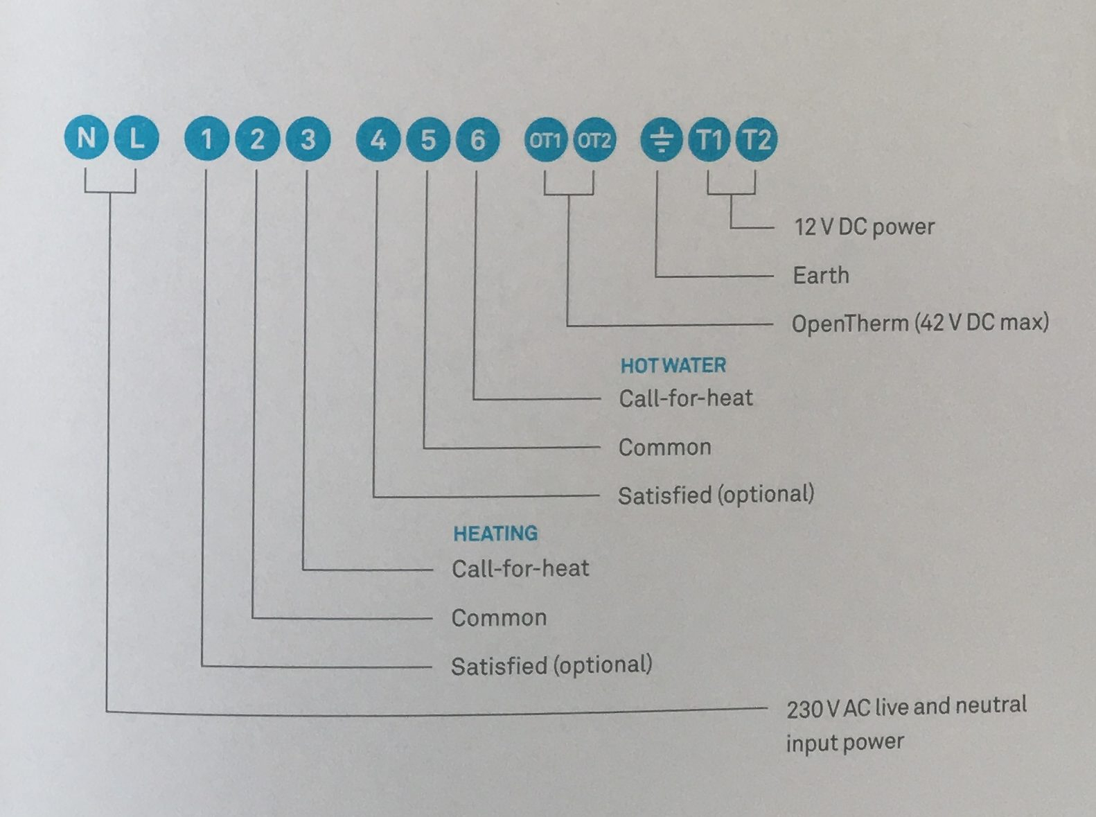 Nest Thermostat Heat Only Wiring Diagram
