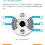 How To: Install The Nest Thermostat | The Craftsman Blog   Standard Nest Wiring Diagram