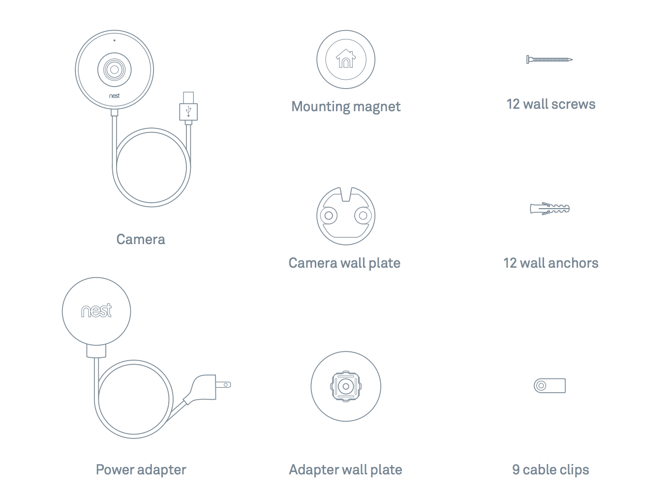 How To Install Your Outdoor Nest Cam - Nest Wiring Diagram Ground