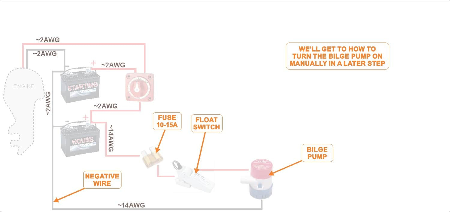 How To Wire A Boat   Beginners Guide With Diagrams   New Wire Marine - Nest Wheres My Custom Wiring Diagram
