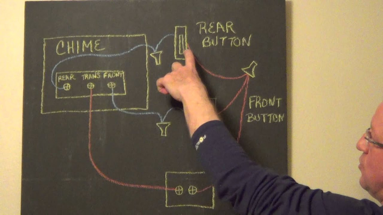 How To Wire A Transformer - How To Wire A Doorbell - Youtube - Wiring Diagram For The Transformer For The Tranformer For A Nest Doorbell