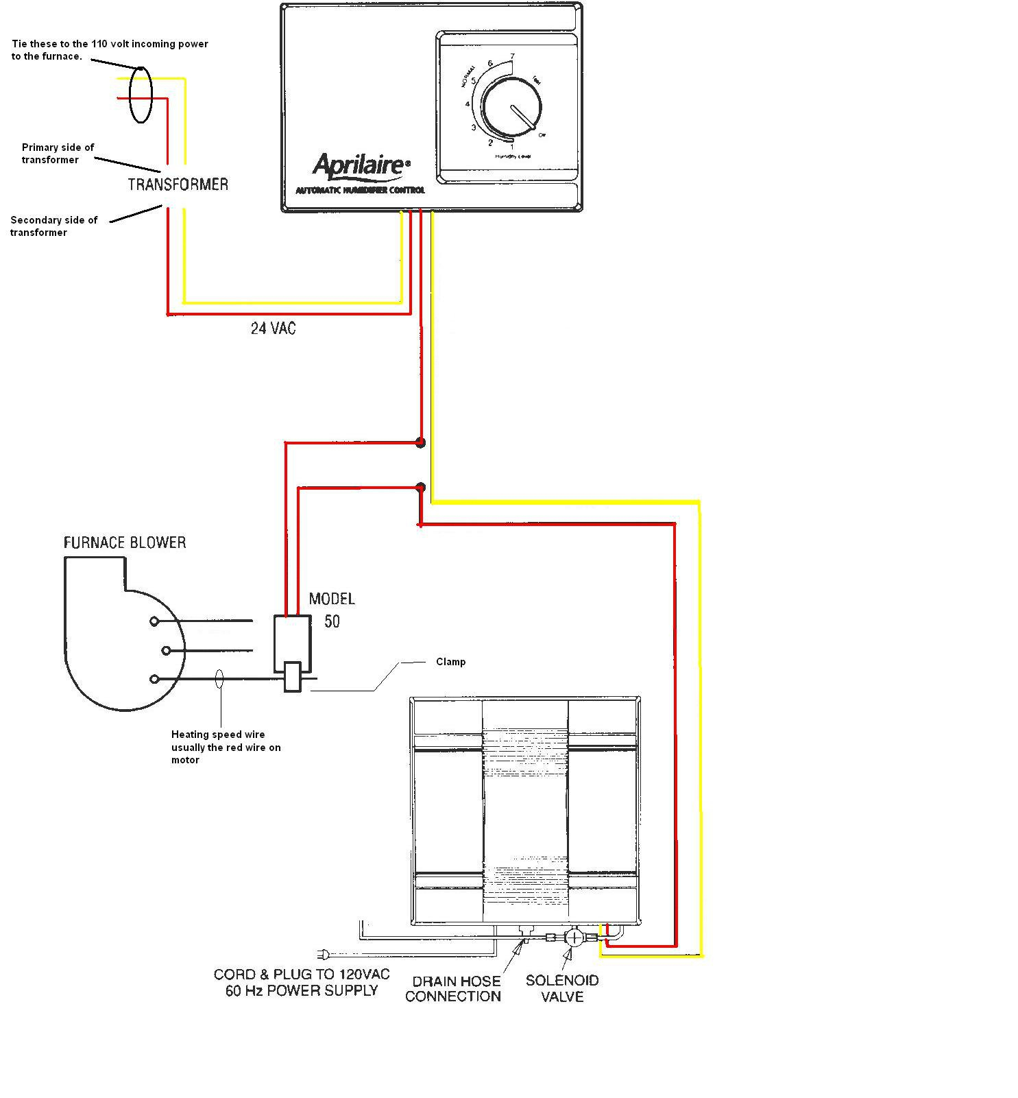 Humidifier Furnace Wiring Diagram | Wiring Diagram - Nest Gen 3 Humidifier Wiring Diagram