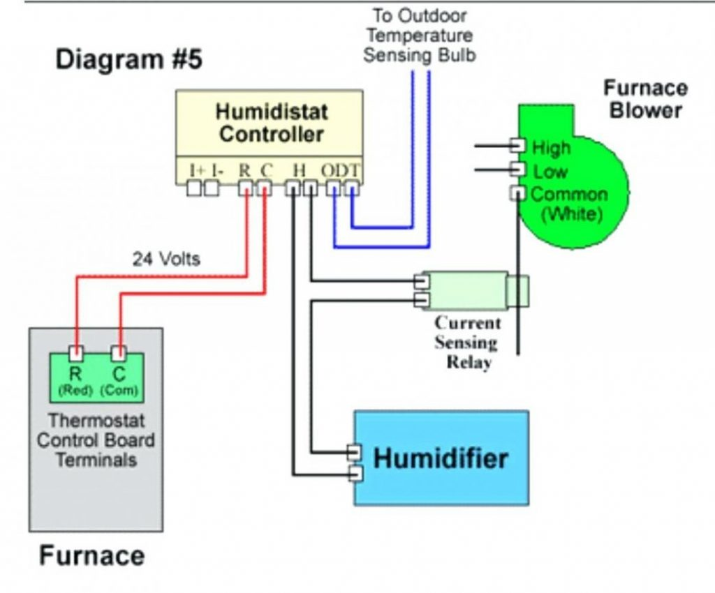 Humidifier Schematics For Wiring