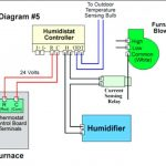 Humidifier Schematics For Wiring   Schema Wiring Diagram   Nest Thermostat Humidity Wiring Diagram