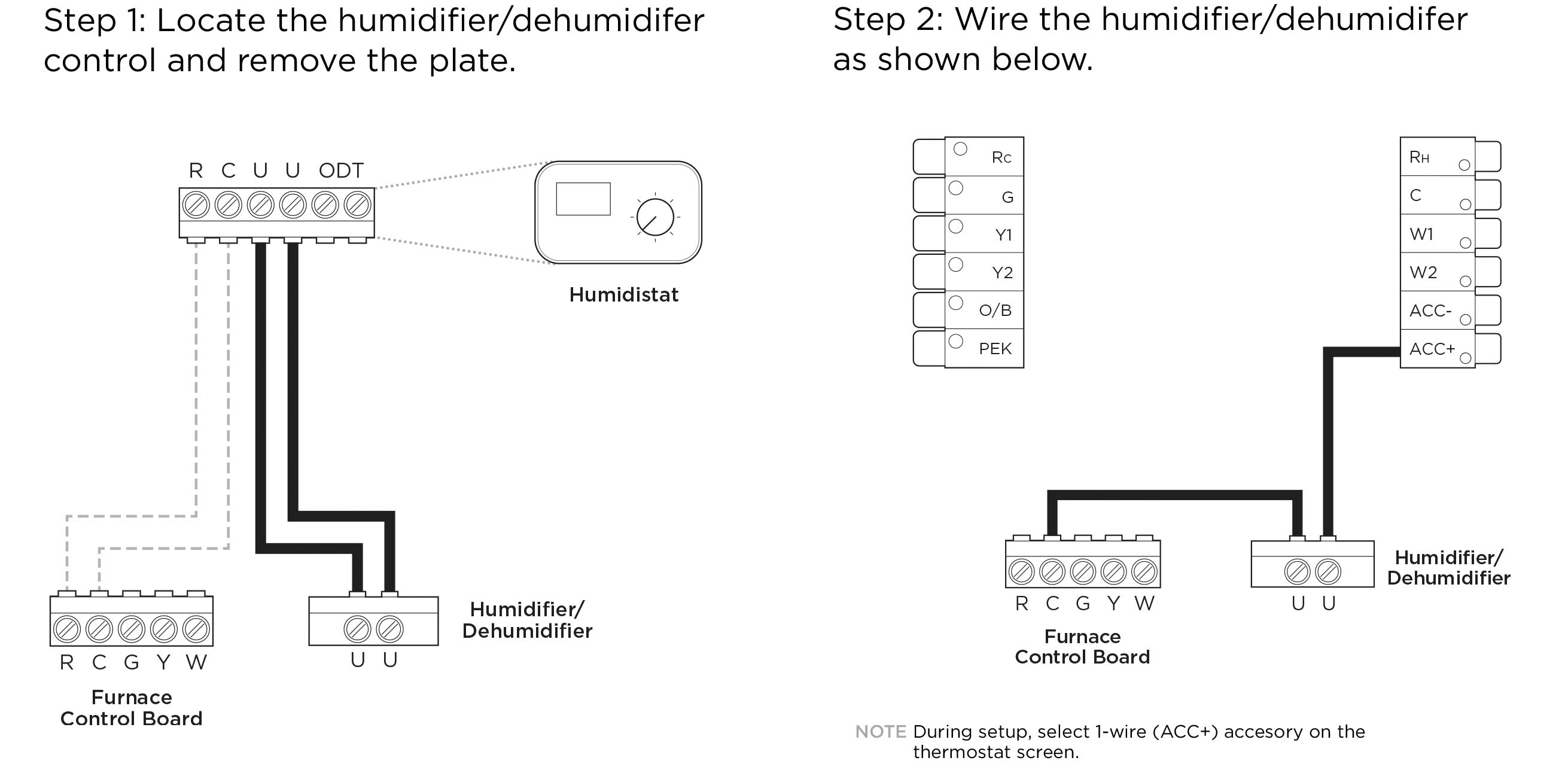 Humidifier To Furnace Wiring Diagram