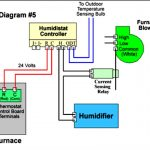 Humidifier Wiring For Homes   All Wiring Diagram   Aprilaire 700 Nest Wiring Diagram