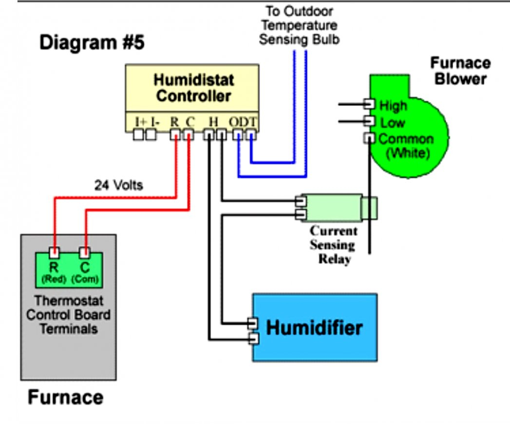 Humidifier Wiring For Homes - All Wiring Diagram - Nest Thermostat Bypass Humidifier Wiring Diagram