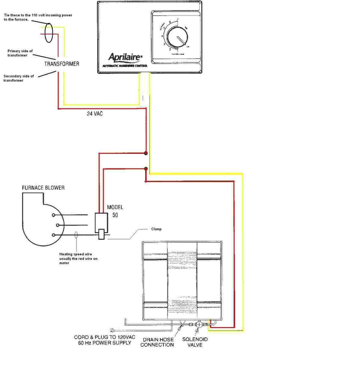 Humidifier Wiring For Homes | Wiring Diagram - Nest Humidifier Solenoid Wiring Diagram