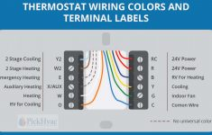 Hvac Thermostat Wiring – Data Wiring Diagram Today – Nest Thermostat Apartment Wiring Diagram