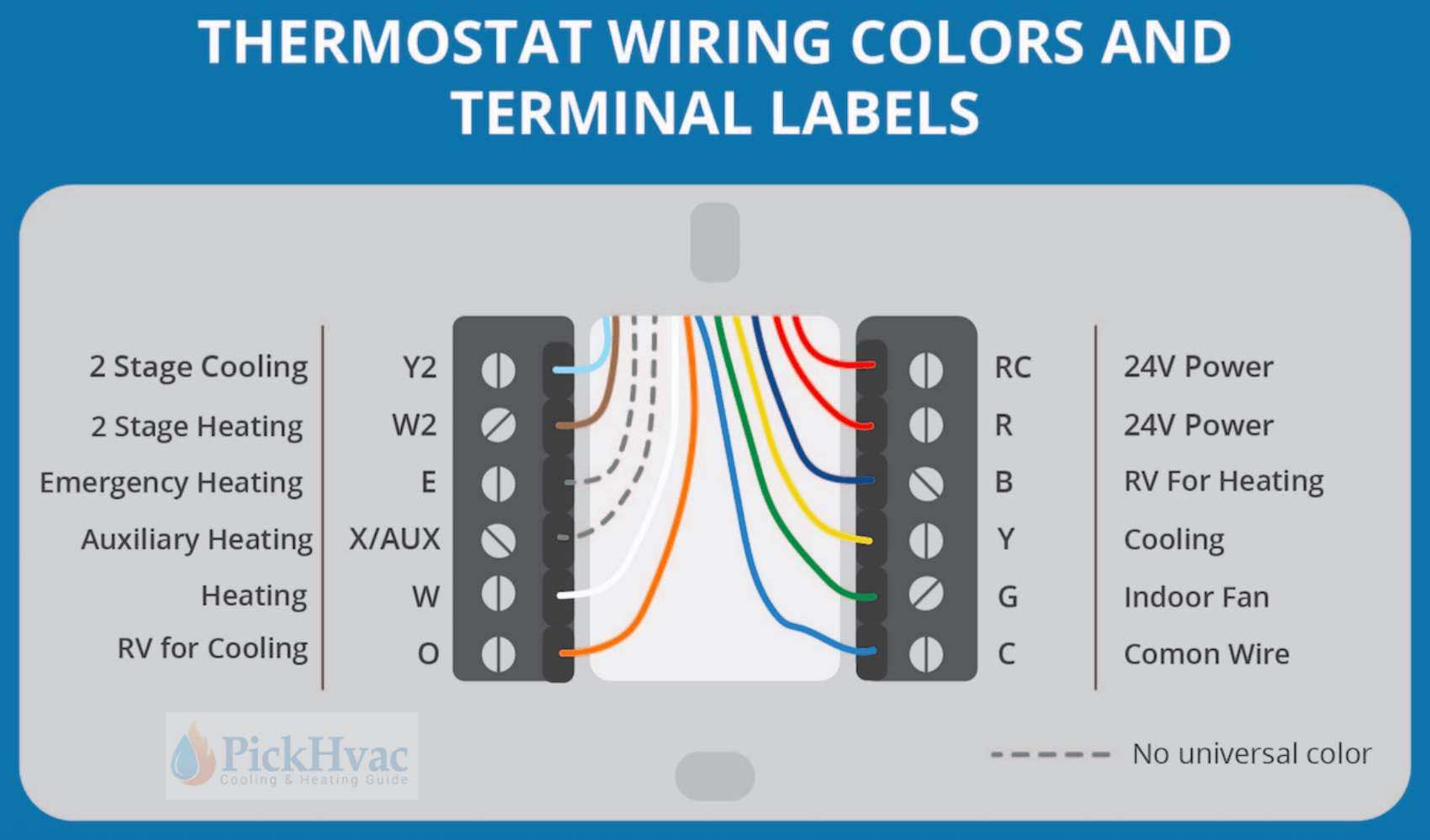 In-Depth Thermostat Wiring Guide For Homeowners - Nest Wiring Diagram For Heat Pump Two Stage Heat One Stage Cooling