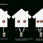 Learn About Zoned System Compatibility With Nest Thermostats   Nest 2 Zone Wiring Diagram