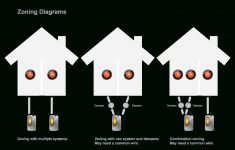 Wiring Diagram For A Nest Dual-Fuel Thermostat