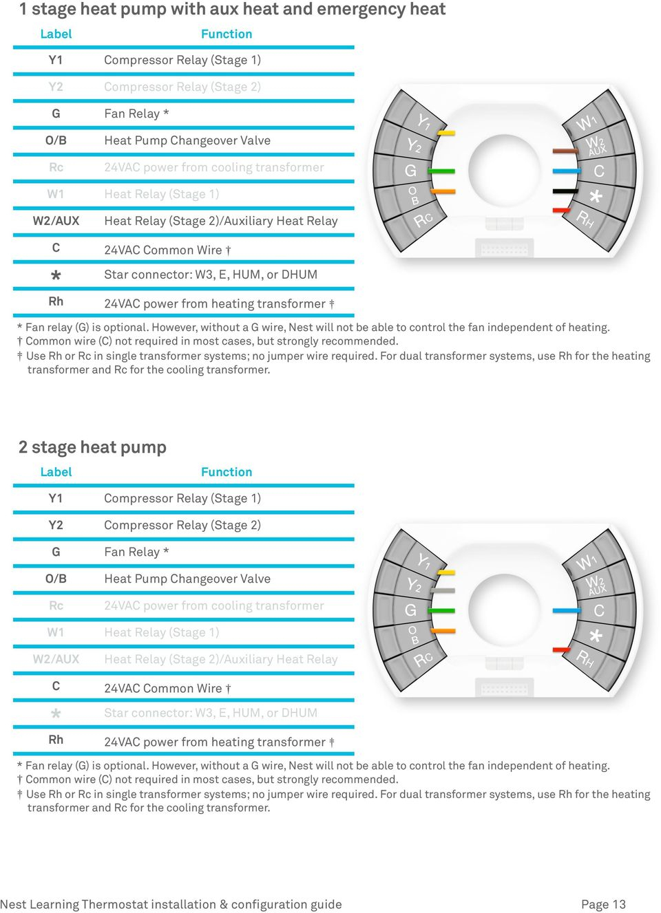 Nest 2 Stage Heating Wiring - Wiring Diagrams Click - Nest 2 Wire Wiring Diagram