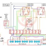 Nest 3Rd Gen Install On A S Plan System Uk   Youtube   Nest Thermostat Wiring Diagram S Plan
