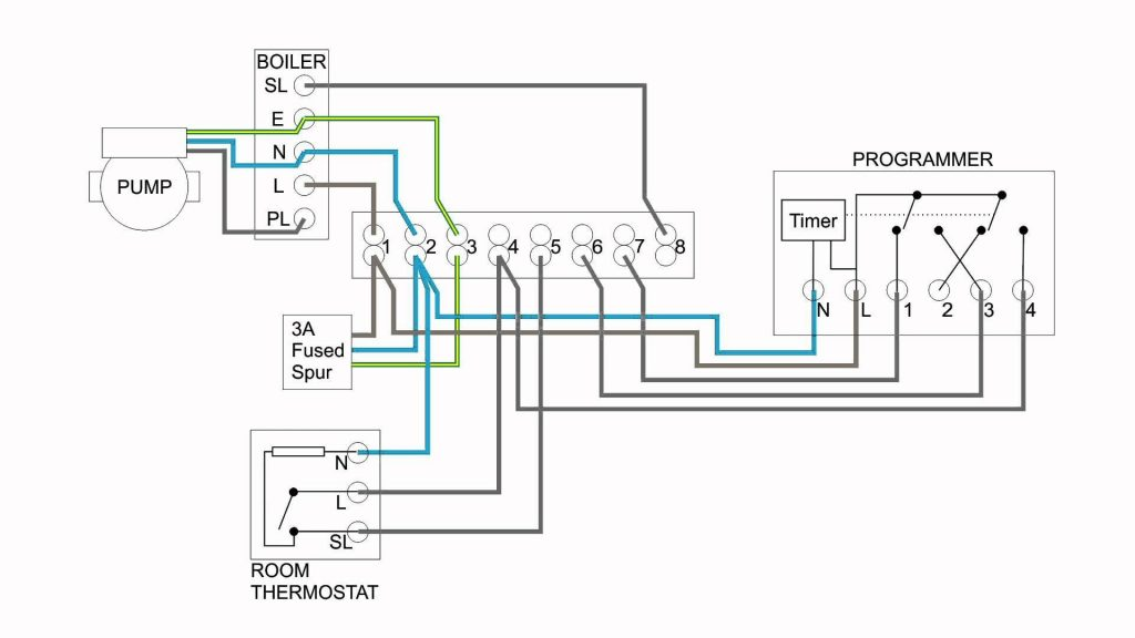 Nest 3rd Generation Wiring Diagram Uk Electrical Circuit