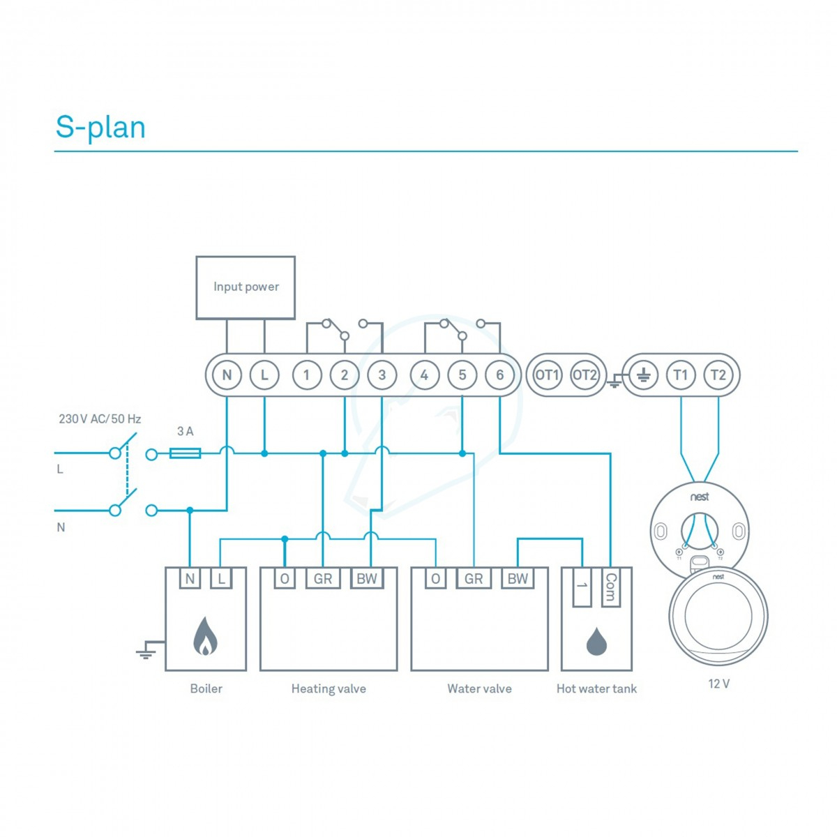 Nest 3Rd Generation Wiring Diagram Uk - Simple Wiring Diagram - Nest Water Wiring Diagram