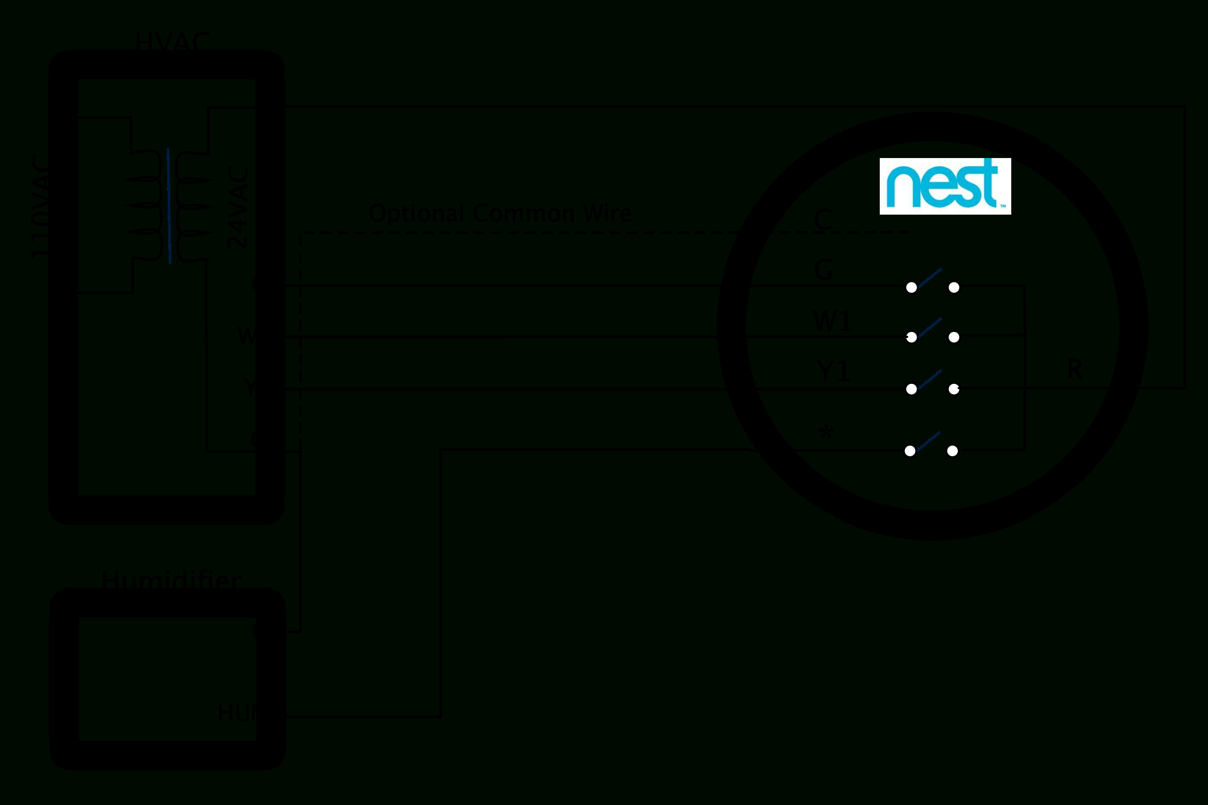 Nest C Wire Diagram - Data Wiring Diagram Today - Nest Humidifier Wiring Diagram No C Wire
